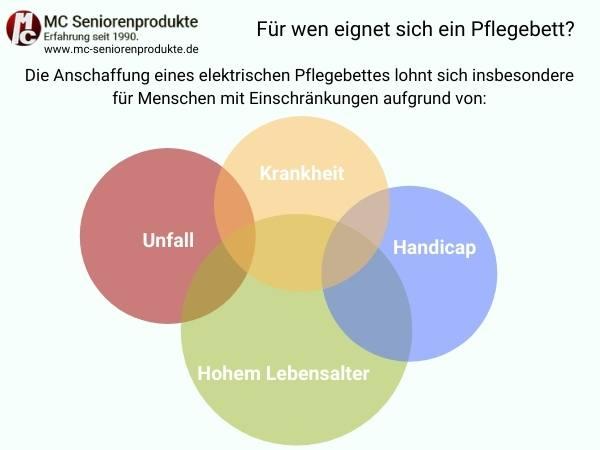 Infografik style=